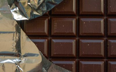 Chocolate Percentages – What you Need to Know!